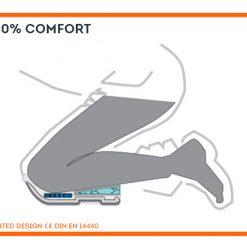 Fento 200 ergonomische kniebescherming